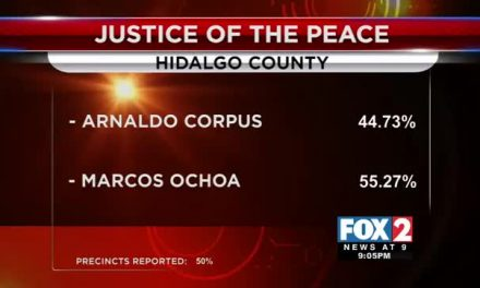 Incumbent Marcos Ochoa Slated to Keep Justice of the Peace Position
