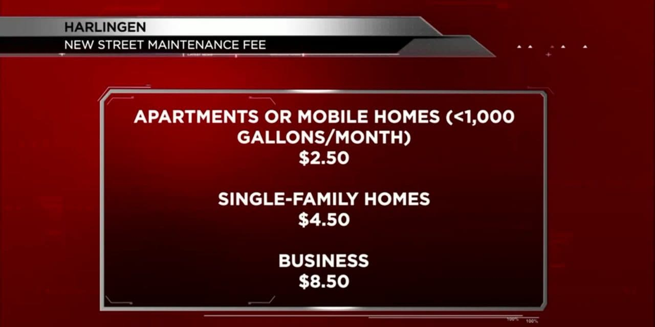 Harlingen Approves a New Street Maintenance Fee for Residents