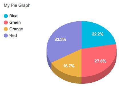 Pie Graph 3d