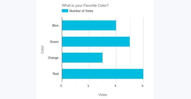 Graphs Type Hbar