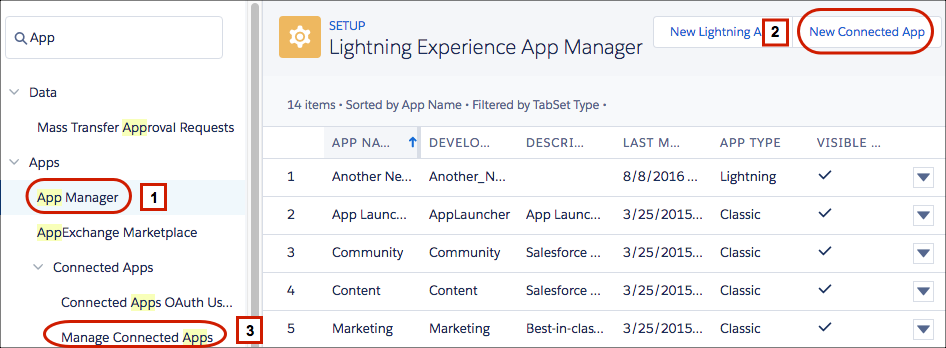 Salesforce forms new app