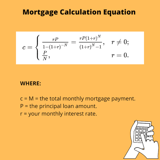 simplified mortgage equations and calculator