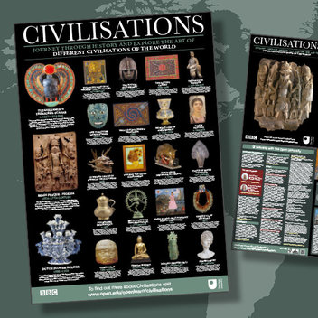 Order a free History of Civilisations Poster