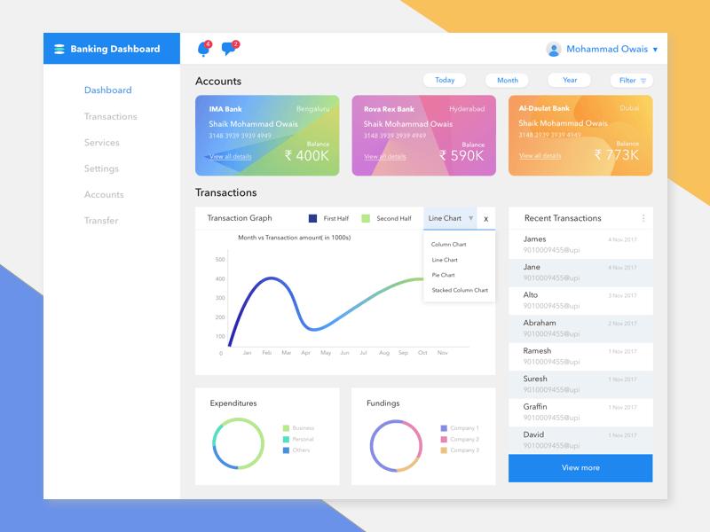 Banking Dashboard Free Sketch Freebie Supply - Free dashboard