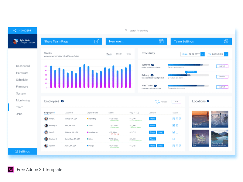 Dashboard template adobe xd freebie freebie supply dashboard template adobe xd freebie pronofoot35fo Choice Image
