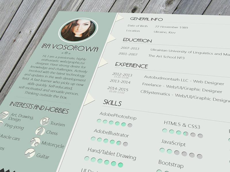 mint resume template by ira vosorowa