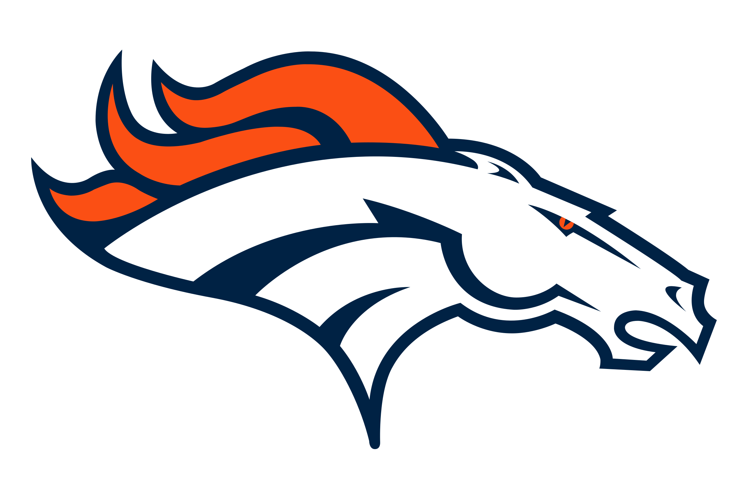 Image result for denver broncos logo