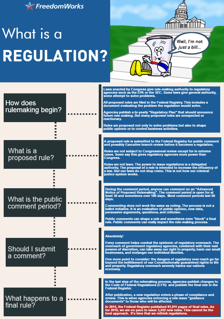 WhatIsARegulation