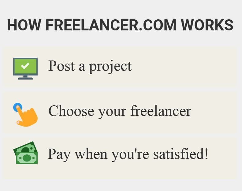How Freelancer.com works