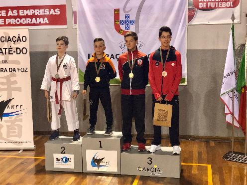 Campeonato da Federação Nacional de Karate