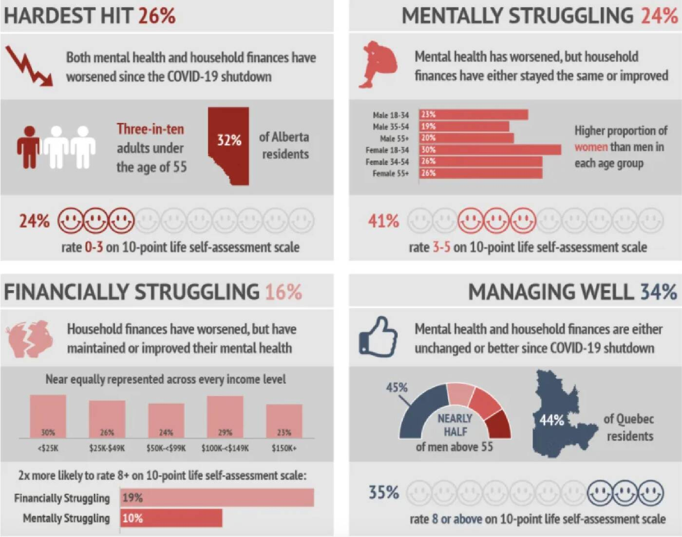 mental health canada