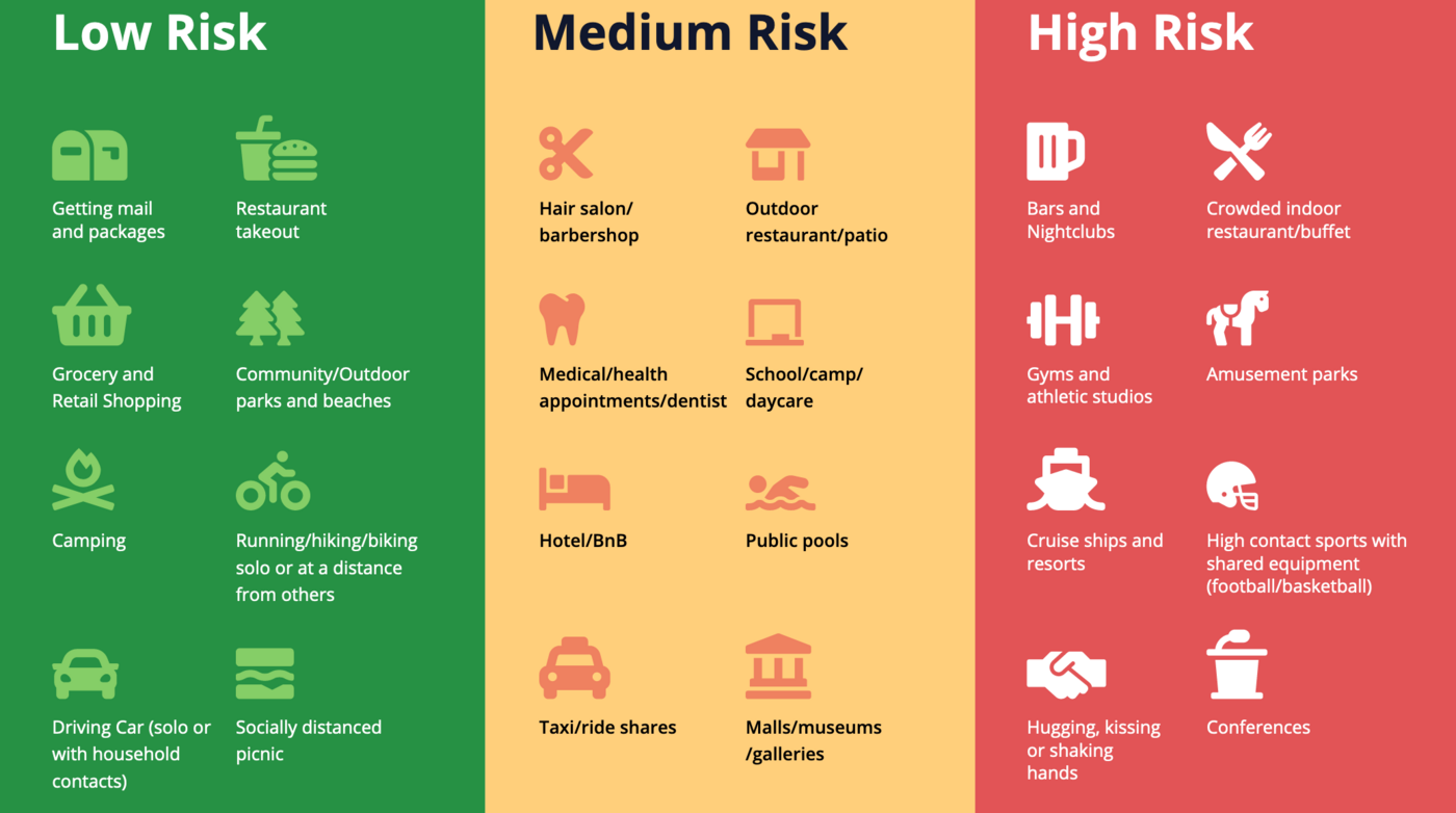high risk covid-19