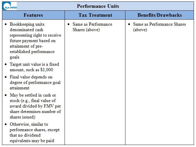 Incentive Stock Option  ISO  Investopedia