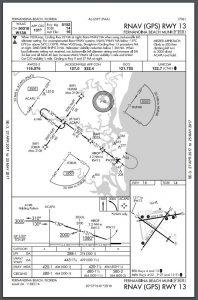 Flight 1 GNS530 EX IAP