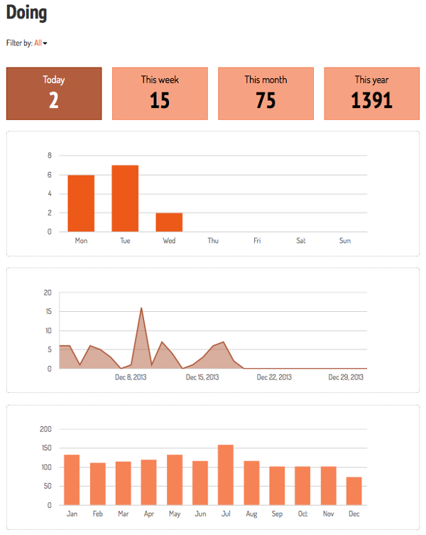 doing metrics