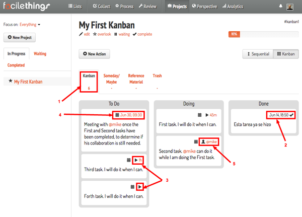 kanban projects
