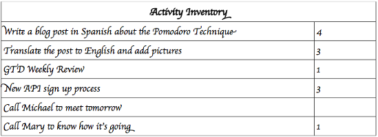 Activity Inventory sheet