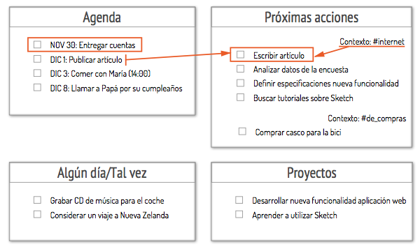 ejemplo de listas de tareas múltiples