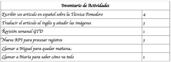 Inventario de Actividades