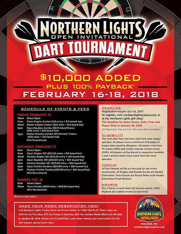 1st Annual Northern Lights Open Invitational Dart Tournament