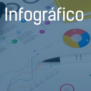Infográfico - E-commerce na Indústria