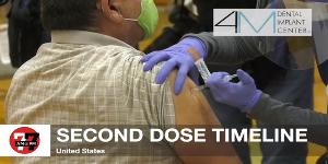7@7PM COVID Vaccine Second Dose Timeline