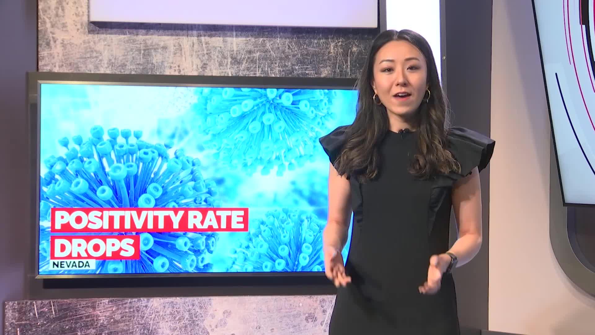 7@7PM Positivity Rate Lowest Since 2021