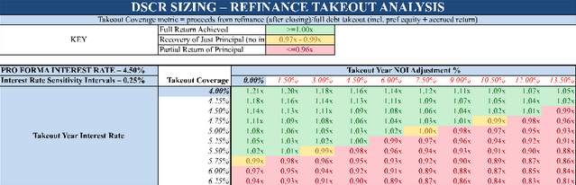 refinance takeout screenshot