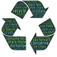 USAID: Inviting Applicants for Municipal Waste Recycling Program (MWRP)