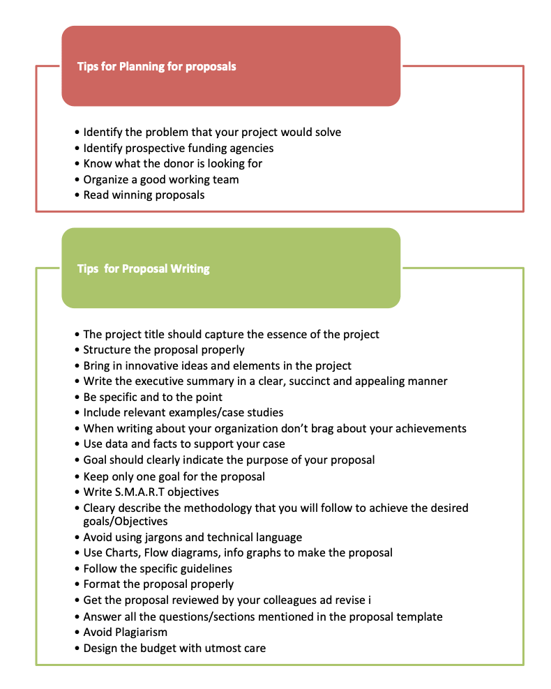 Tips for Planning Proposals-min
