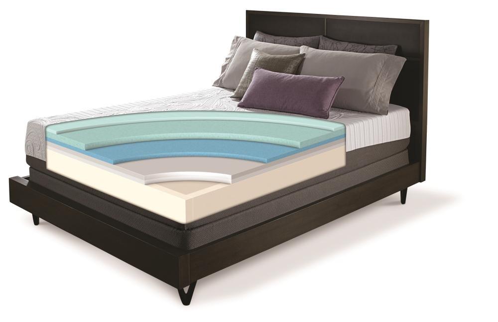 SERTA iComfort - Savant EverFeel - Cushion Firm - Twin XL