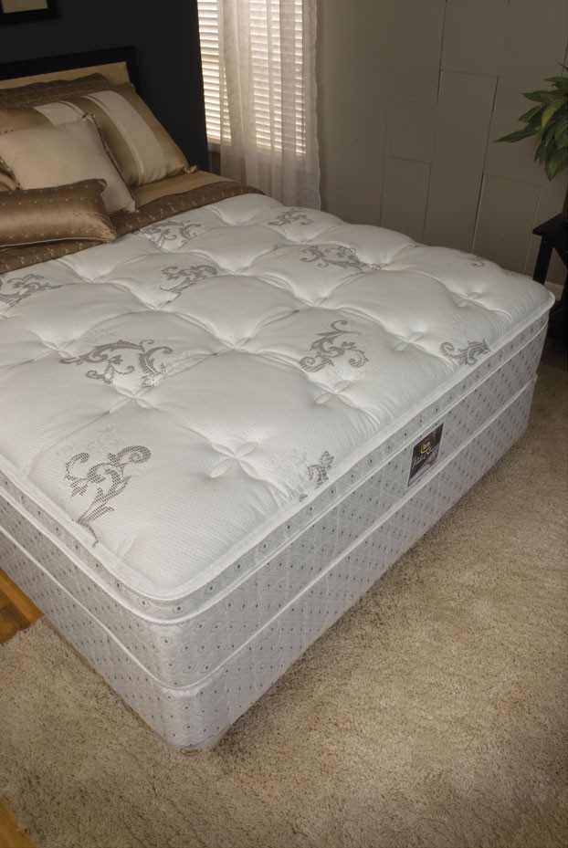 Perfect Sleeper Euro Top King Euro Top Mattresses Wayside