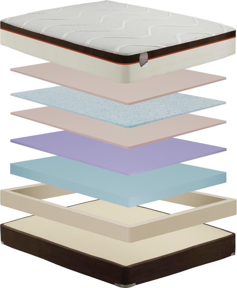 SIMMONS Comforpedic   Loft Collection   Silver Moon   Ultra Plush   Full
