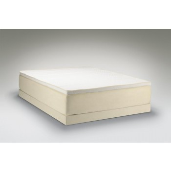 Tempur Pedic Tempur Cloud Collection Tempur Cloud Allura