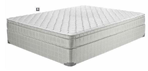 LAGUNA II EURO TOP - MATTRESS