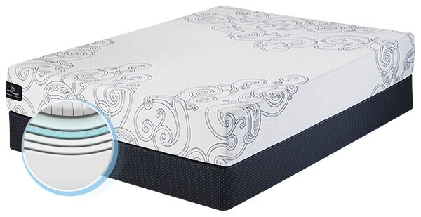 Serta Perfect Sleeper King Size Memory Foam Mattress