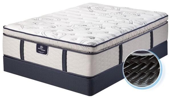 Serta Perfect Sleeper Queen Size Pillowtop Mattress