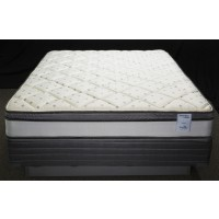 Aqua Euro-Top Mattress Set