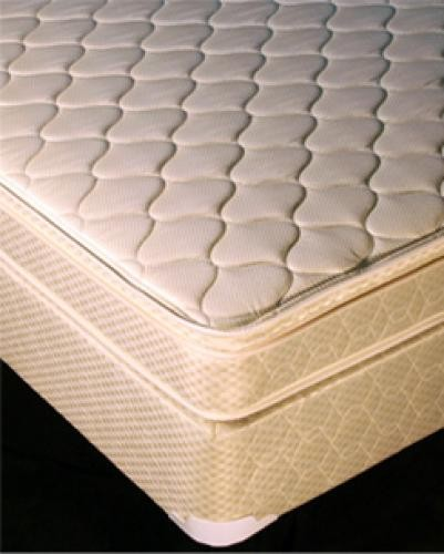 Queen Pillow Top Mattress w/Free Standard White Box Spring - Queen Mattress Offer