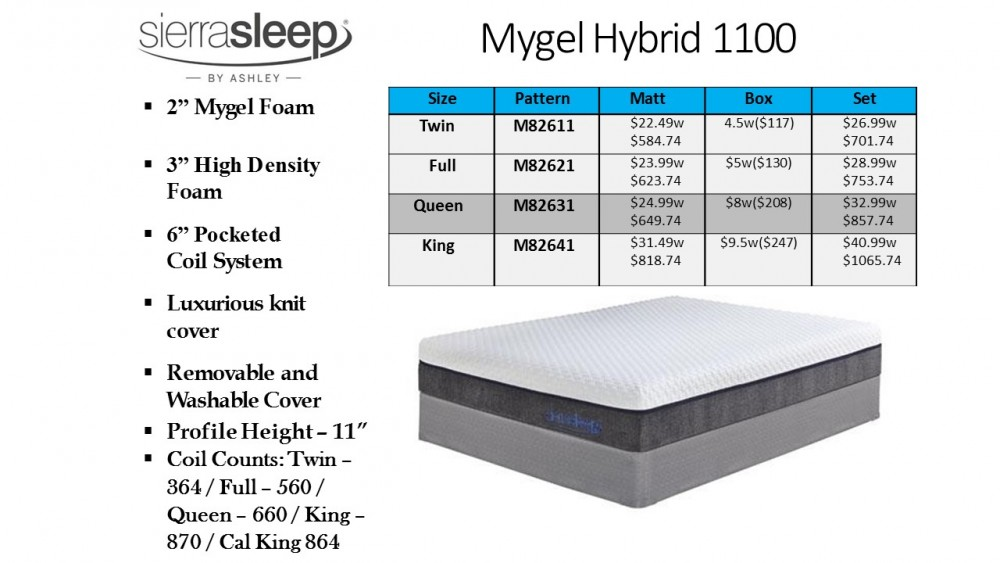 Ashley Mygel Hybrid 1100 Mattress