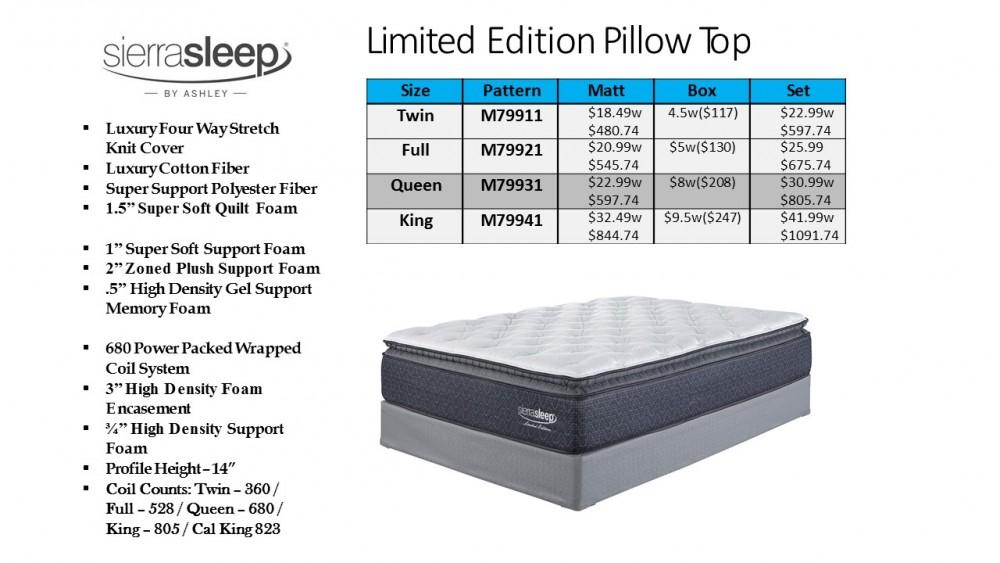 Ashley Limited Edition Pillowtop Mattress