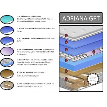 Adrianna GPT