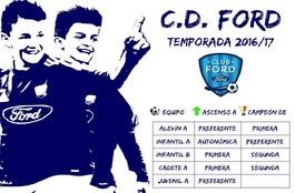 Fordascensos1617
