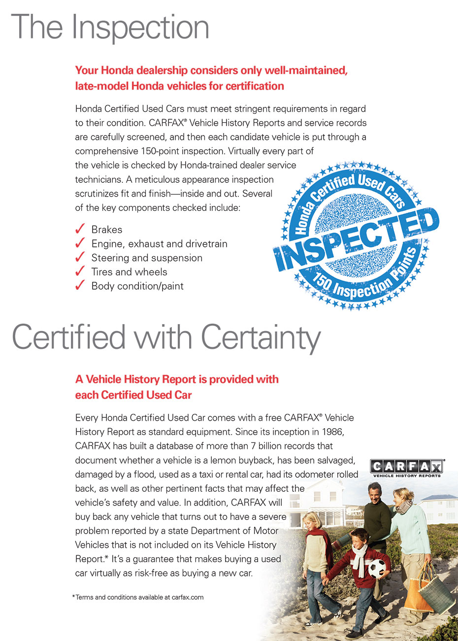 Honda Certified Pre Owned Program Details