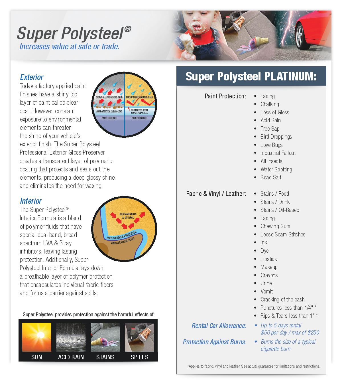Polysteel Protection