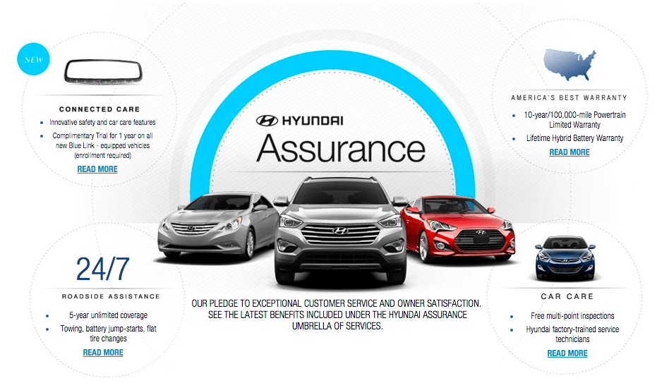 Hyundai Customer Service >> The Hyundai Assurance Services Premier Hyundai Of Tracy