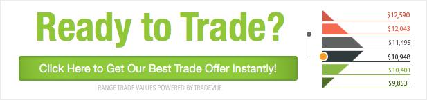 tradeVu Banner