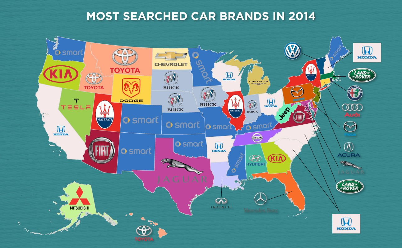 Most Searched Car Brands in 2014