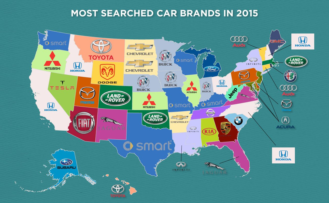 Most Searched Car Brands in 2015