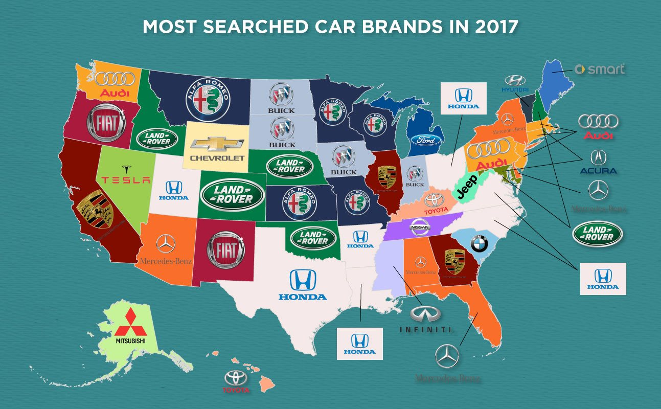 Most Searched Car Brands in US